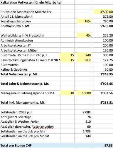 Kalkulation Vollkosten pro Mitarbeiter