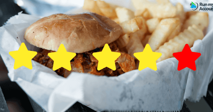 Kundenbewertungen im internet