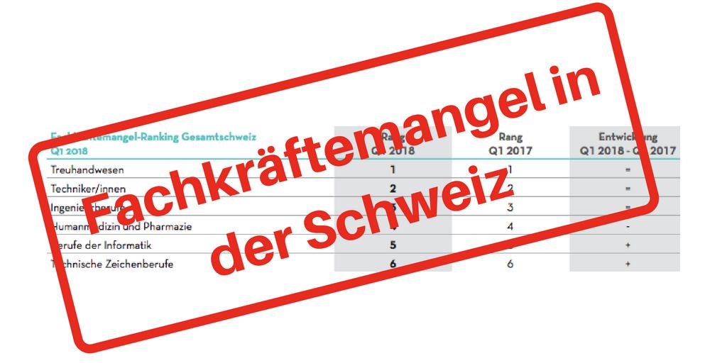 Schweizer Fachkräftemangel