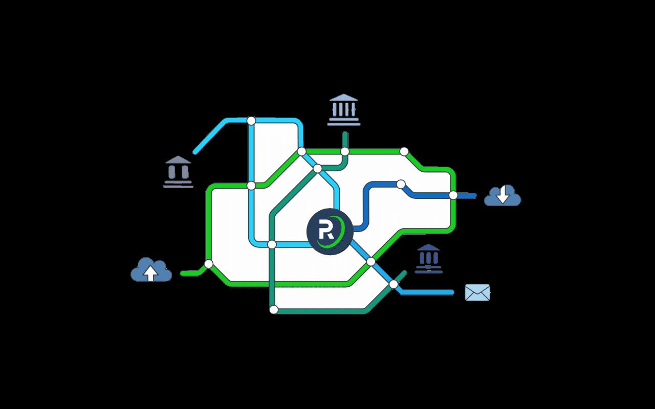 Weltweite Bank- und Softwareanbindung