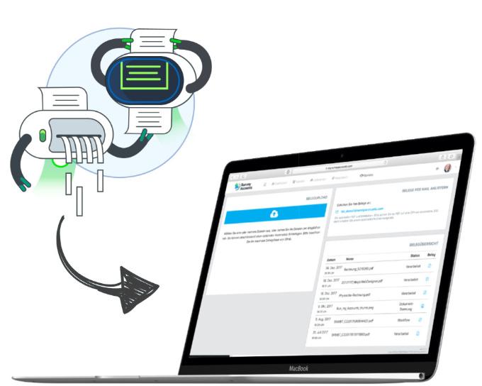 Digitalisierter Buchhaltungsprozess Belege-digitalisieren