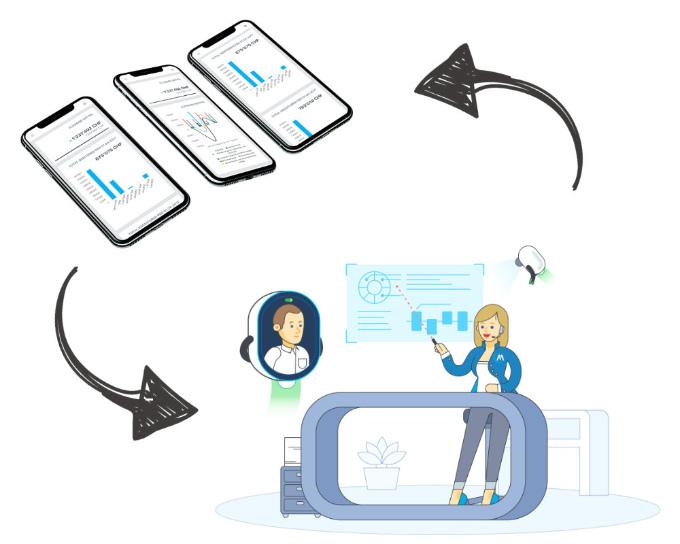 Digitalisierter Buchhaltungsprozess Buchhaltungsexperten