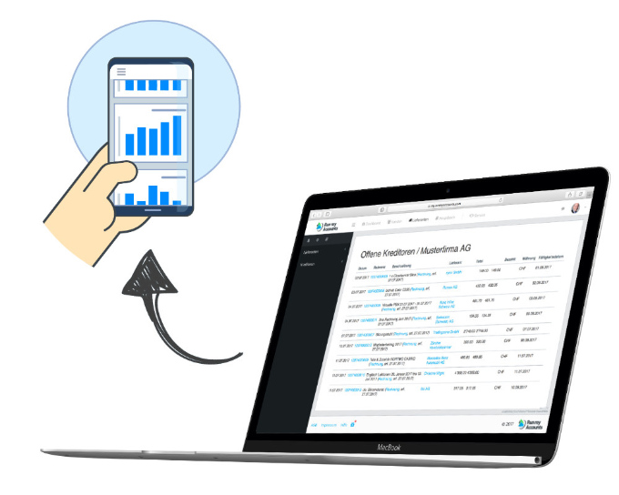 Digitalisierter Buchhaltungsprozess Zahlungen-und-tagesaktuelle-Buchhaltung