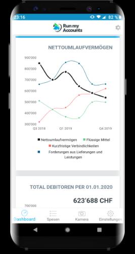 Dashboard Mobile Online-Buchhaltungs-Software